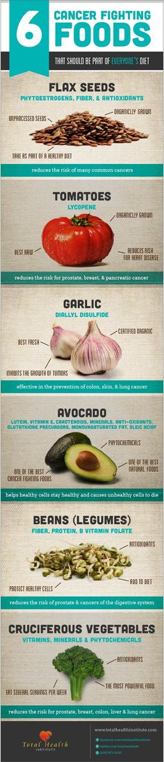 6 Cancer Fighting Foods - Infographic | TotalHealthInstitute.com-An infographic on powerful cancer fighting foods by Total Health Institute that can easily be shared through social media such as Pinterest.