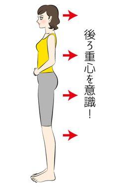 トレーニングやダイエットをしてもなかなか痩せない下半身。その原因は実は「間違った筋力の使い方」のせいかも?ここでは正しく筋力を使う立ち方で自然にサイズダウンを狙える「体幹立ち」の方法をご紹介します。 Fitness Diet, Yoga Fitness, Health Fitness, Health Diet, Health And Wellness, Health Words, Body Stretches, Lose Body Fat, Beauty Routines