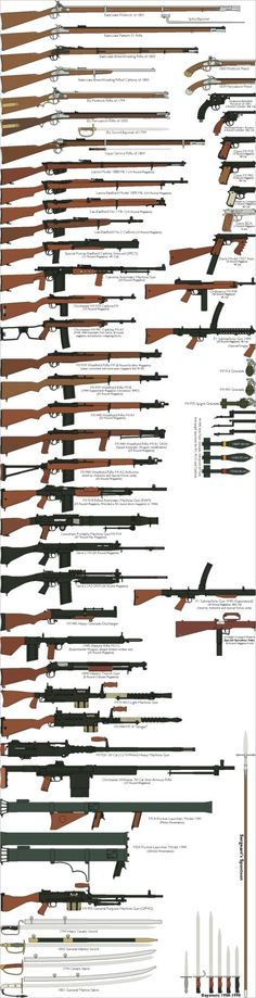 (MAWFOCKA, I GOT ALL THA GUNS OF THE NAVARONE, WHACHA GONNA DO?) As you can see, this is where most of my time has gone. A shit ton of guns all at the disposal of the common Oceanic infantrymen. Th...