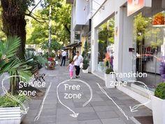 Em uma calçada existem três zonas: central, considerada livre e por onde circulam os pedestres; de serviços, localizada em um dos lados da calçada e caracterizada por bancos e outros equipamentos; e de transição, que é a conexão da área livre com as edificações.  Levando em consideração essa classificação e a relação entre as áreas de cada uma para que desempenhem suas funções, pode-se projetar dimenções + adequadas