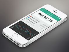 Banking app — Overview by Jona