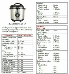 Electric Cooker - Easy Methods To Enjoy Yourself To Make Great Food By Cooking Instant Pressure Cooker, Power Pressure Cooker, Slow Cooker Pressure Cooker, Pressure Pot, Rice Cooker, Power Cooker Recipes, Pressure Cooking Recipes, Cooking Tips, Cuisinart Pressure Cooker