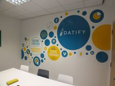 GH Display produce unique and high quality wall graphics and custom displays to transform your workplace with inspiring office branding. Office Wall Graphics, Office Wall Decals, Office Mural, Window Graphics, Office Walls, Office Wall Design, Industrial Office Design, Office Branding, Graphic Wallpaper