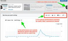 LinkedIn unveils Pulse Analytics for blog authors. | David Petherick | LinkedIn