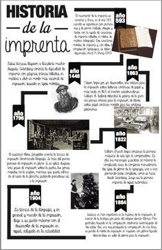 Infografia sobre la historia de la imprenta hercha por mi ! Laura Camila Viasus