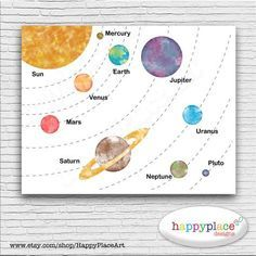Educational Solar System, Space, Planets Printable Large Poster, Featuring Watercolor Texture Planets And Universe Wall Art, Homeschool Wall Solar Bildungssystem Weltraum Planeten druckbare von HappyPlaceArt Make A Solar System, Solar System Poster, Solar System Model, Solar System Projects, Free Printable Posters, Printable Coupons, Space Themed Nursery, Cute Diy Projects, Art Projects