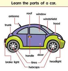 Common Vehicles and Modes of Transportation Vocabulary – ESLBuzz Learning English Common Vehicles and Modes of Transportation Vocabulary – ESL Buzz Kids English, English Study, English Class, English Lessons, American English, English Language Learning, Teaching English, English Vocabulary, English Grammar