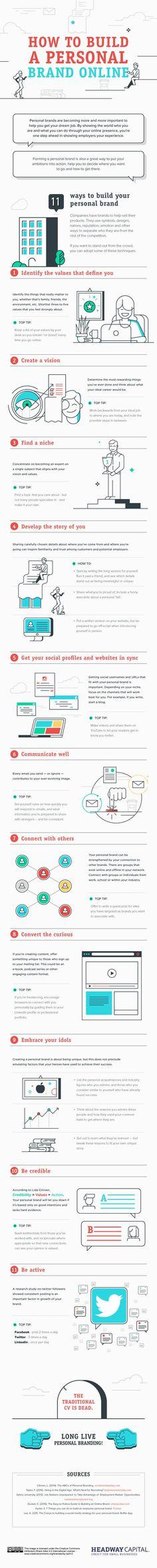 Infografía sobre Cómo construir una Marca Personal online. #SocialMedia #marketing