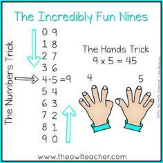Classroom Freebies Too: Teaching Multiplication Shortcuts