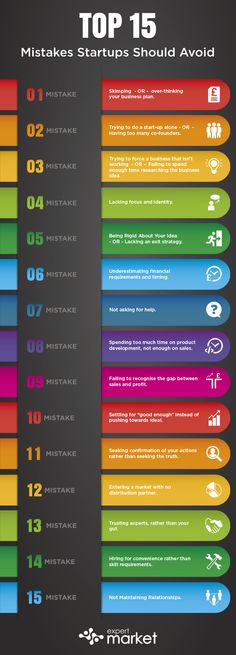 15 mistakes startups must avoid [INFOGRAPHIC]