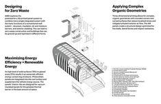 Structural Diagram. Image Courtesy of SOM
