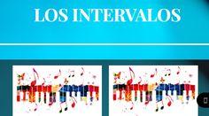 El Lenguaje Musical de Fátima: UNIDAD DIDÁCTICA: LOS INTERVALOS