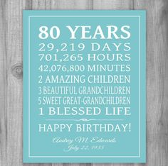 PRINTABLE 80th BIRTHDAY GIFT 80 Years Sign Personalized Gift Art For Mom Grandma Digital