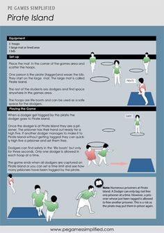 A PE Game for Primary/Elementary students. This PE is game is fun and fresh. Could be used for a PE warm up as well