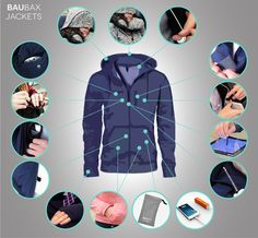 Worlds Best TRAVEL JACKET with 15 Features-BauBax | Indiegogo