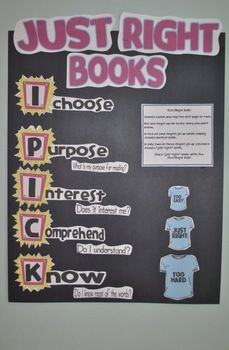 Daily Five: Just Right Books LOVE the t-shirt analogy visual with this chart, like shoes but perhaps a little easier to understand Reading Strategies, Reading Activities, Teaching Reading, Daily 5 Reading, 4th Grade Reading, Guided Reading, Daily Five Cafe, Teacher Resources, Teaching Ideas