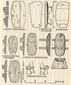 Diagrams of various Geta and Other Footwear of Japan