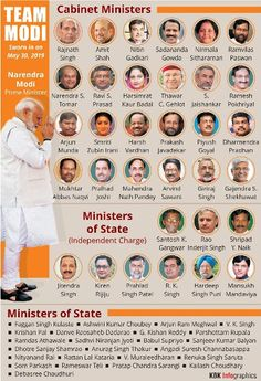 Cabinet Ministers of India 2019 and It's Constituencies | Prashant