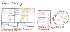 Design Thinking - MOOC Modules Entrepreneurship