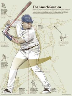 stop already with the f cking infographics baseball cards