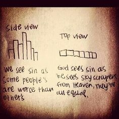this is a cool way to look at it... or explain it