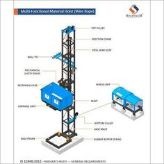 Builder Hoist Manufacturer, Builder Hoist Lift Supplier, Exporter from India