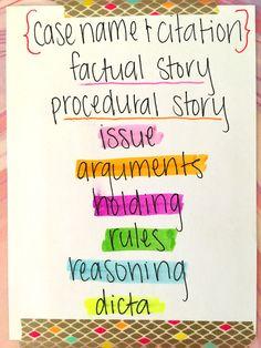 Law School Lifestyle Blog | Single Post