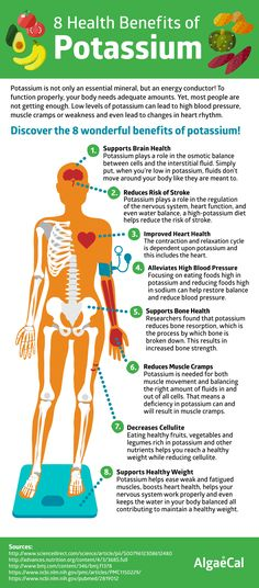 Potassium deficiency can cause high blood pressure, irritability, and fatigue. Discover the foods highest in potassium and the best for your bones here! Calendula Benefits, Matcha Benefits, Coconut Health Benefits, Keto Benefits, Potassium Rich Foods, Potassium Benefits, High Potassium, Sodium Potassium Pump, Iron Deficiency