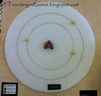 how to make an atom model with household items