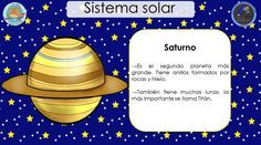 SISTEMA SOLAR (9) Social Science, Solar System, Social Studies, Spanish, How To Plan, Cards, Homeschooling, Space, Ideas Para