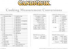 Measurement Conversion Chart Printable  Thread Liquid