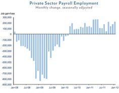 Improving jobs report