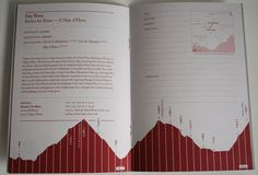 cycling program: holidays in Europe   Rapha