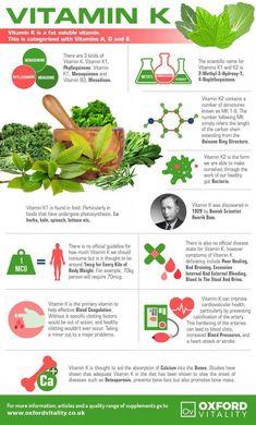 Vitamin K, Vitamin K, Supplements, Vitamin K Tablets, Vitamin K, Health Benefits of Vitamin K. #vitaminsminerals
