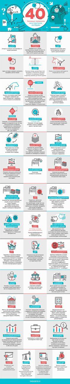 40 терминов, которые должен знать каждый инвестор