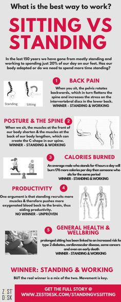 Sitting is Out Standing is In Check out the health benefits of