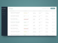 Here is a small screen of some UI that we're working on with a client. It's been fun to explore ideas of how to present data in a clean way without stripping too much content from the view. Ups to ...