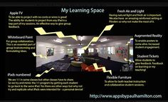 The library as a learning commons, consider how the library is changing and adapting, its time for educational leaders to catch up with us.