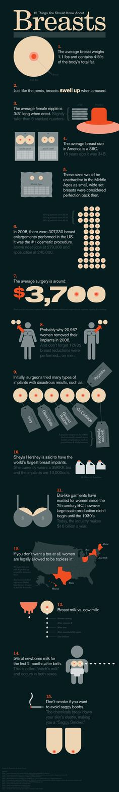 Informations sur les seins!