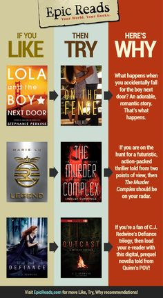 Like, Try, Why 35 - In this week's Like, Try, Why, we're bringing you reading recommendations for fans of Lola and the Boy Next Door by Stephanie Perkins, Legend by Marie Lu and Defiance by C.J. Redwine!