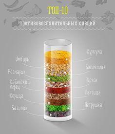 Топ-10 специй, обладающих противовоспалительным действием