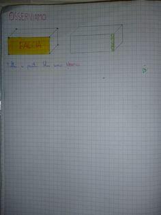 I SOLIDI Map, Blog, Alphabet, Maps