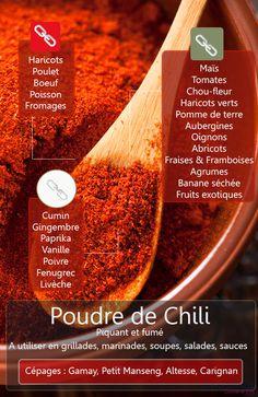 COMMENT UTILISER LA POUDRE DE CHILI EN CUISINE Chili, piment, ces poudres piquantes (et non épicées) relèvent les plats, les écrase parfois si on surdose, mais permet dans la maîtrise, de réchauffer, relever et étoffer les saveurs. La poudre de Chili ne se marie pas avec tout, voyez les meilleurs produits à lui associer.
