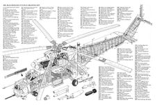 Russian Hind D/E gunship helicopter Attack Helicopter, Military Helicopter, Military Aircraft, Jets, Aircraft Structure, Mi 24 Hind, Aircraft Design, Military Weapons, Cutaway
