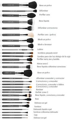 There are a lot of people who nowadays are applying cosmetics using their fingers, in my opinion it looks a lot better if applied using a make-up brush. This article describes the reasons for this and looks at the types of make-up bru Makeup Brush Uses, Makeup 101, Makeup Guide, Love Makeup, Makeup Tools, Skin Makeup, Makeup Inspo, Makeup Inspiration, Makeup Ideas