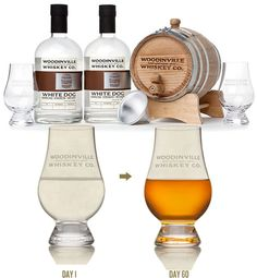 age your own whiskey kit - this would be great for the other half
