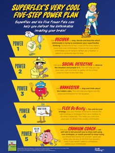 Games, Posters & More : Superflex's® Very Cool Five-Step Power Plan - Poster is a visual tool for those who are teaching Superflex curriculum concepts at a deeper level with 3rd–5th graders: http://www.socialthinking.com/books-products/products-by-age-range/grades-3-5/superflex-very-cool-five-step-power-plan-poster-detail