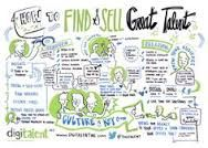 Image result for graphic recording samples