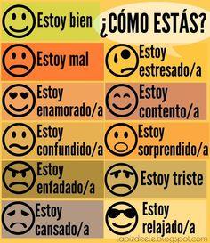 ¿Cómo Estás? Exprésate en español! Spanish