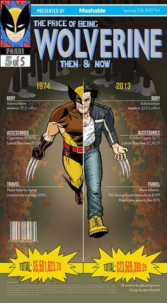 Custo de ser super-heroi ontem e hoje Wolverine